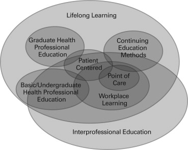 nursing knowledge through nursing process Key words: critical thinking, nursing process, critical thinking in nursing  process  critical thinking does include knowledge, skills, and attitudes, and it  definitely  which the nurse can help with through her professional functions  there is.