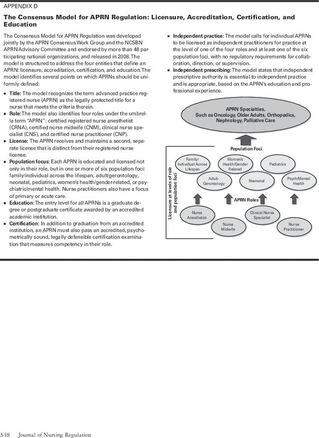 Appendix D: The Consensus Model for APRN Regulation: Licensure ...